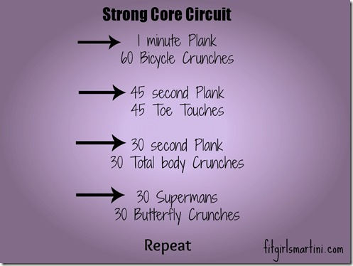 strong core circuit